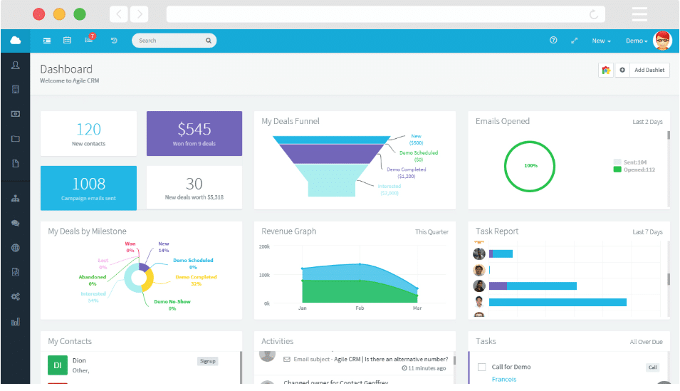 agile crm dashboard